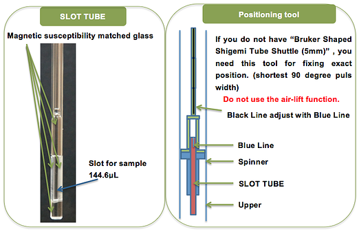 slot_tube